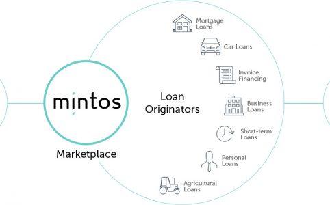 předčasná splátka půjčky