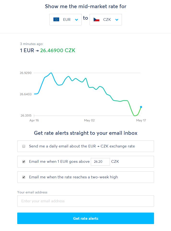 TransferWise a notifikace výhodných kurzů