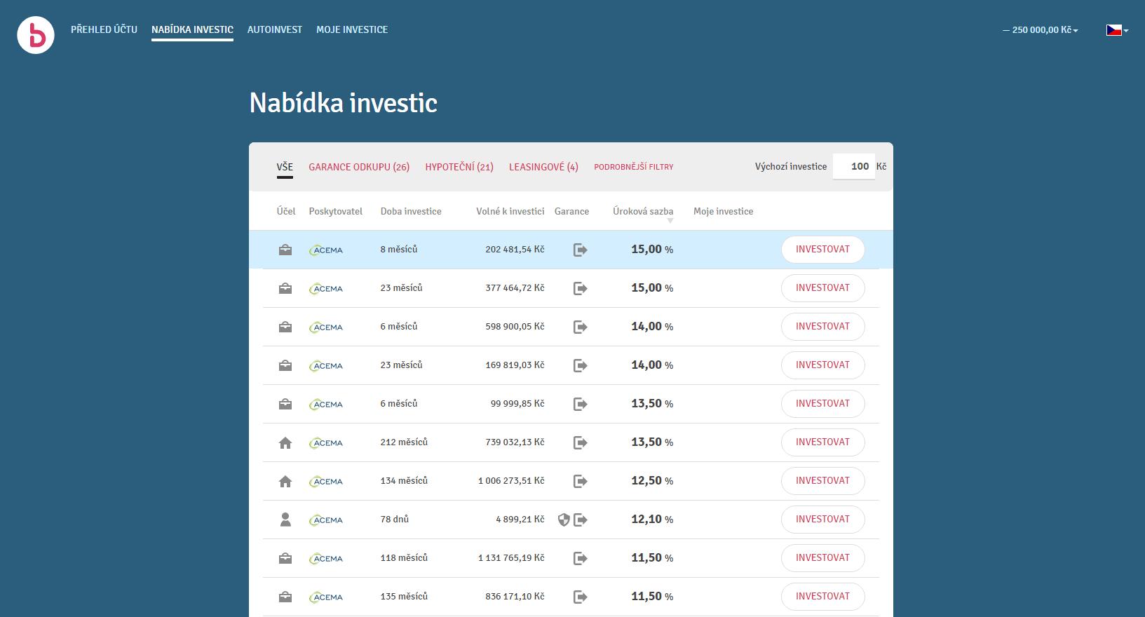 Bondster - nabídka investic