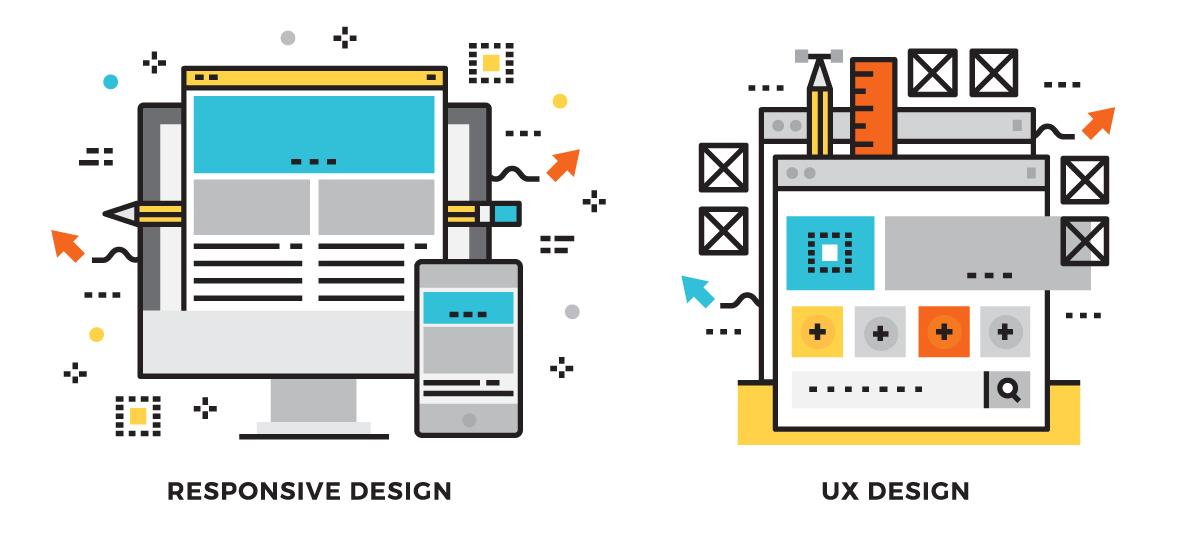 UX a responsive design