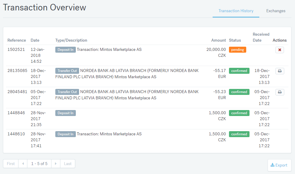 CurrencyFair - transactions overview
