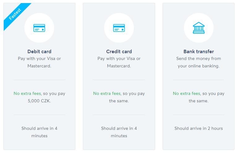 TransferWise borderless account - způsoby nabití