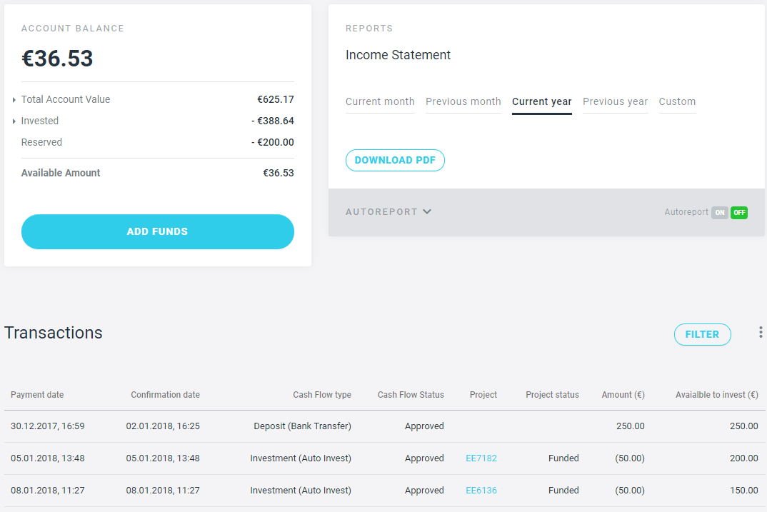 EstateGuru a seznam transakcí
